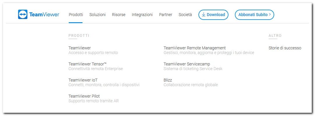 Elenco dei prodotti Team Viewer